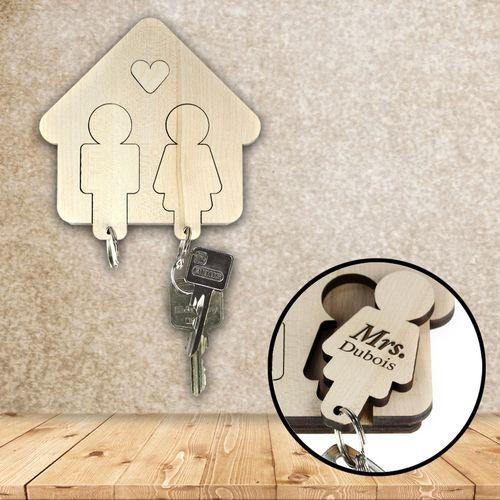 Tableau des clés homme et femme