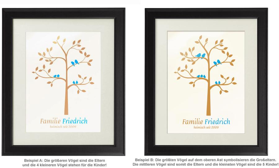 Familienbaum - personalisiertes Bild - 2