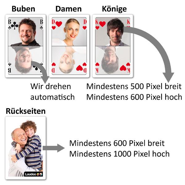 Personalisierte Poker Karten - 2
