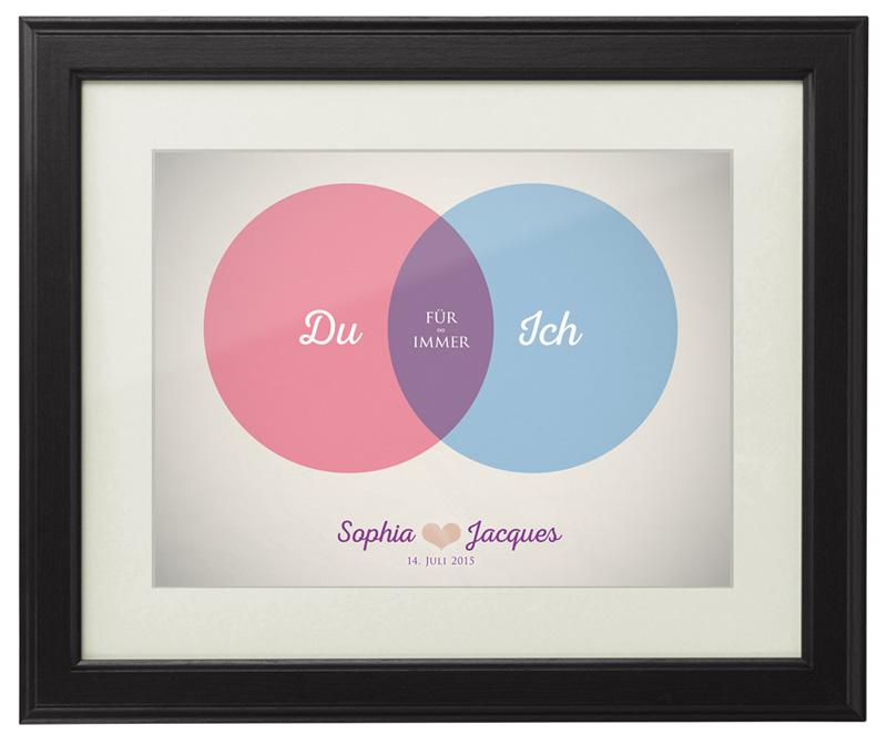 Venn Diagramm Liebe - personalisiertes Bild - 2