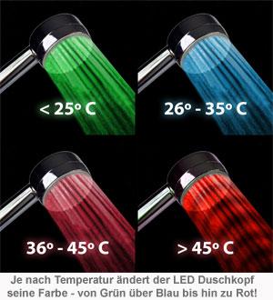 LED Duschkopf mit Farbwechsel - 2