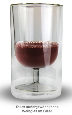 Weinglas im Glas - 2