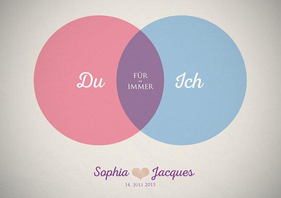 Venn Diagramm Liebe - personalisiertes Bild - 3