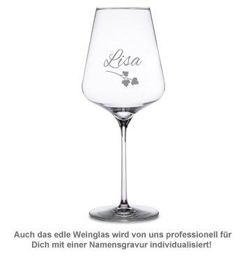 Weinhäppchen - Glas und Brettchen personalisiert - 3