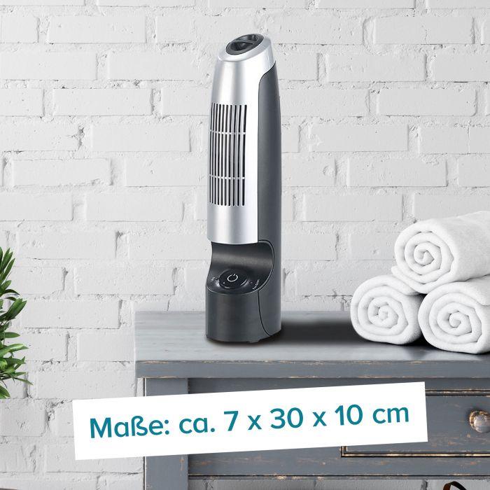 Luftreiniger mit Gebläse und Ionisator
